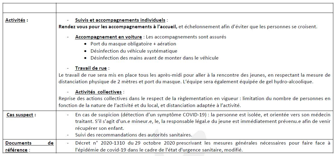 Protocole sanitaire Prévention Jeunesse 2 juin 2021