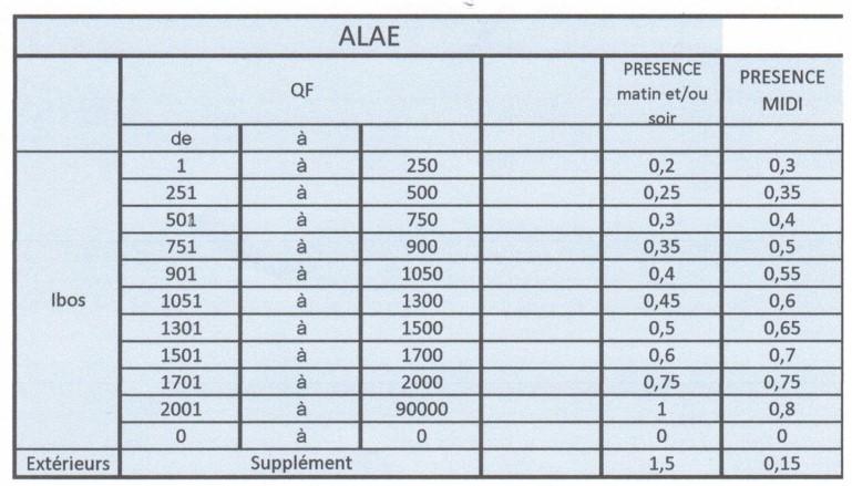 tarifs ALAE 2020 2021